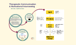 Therapeutic Communication & Motivational Interviewing