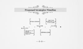 Proposed Strategies Timeline