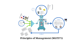 Management of Information Systems (MIS327)
