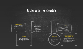Hysteria and Theme in The Crucible