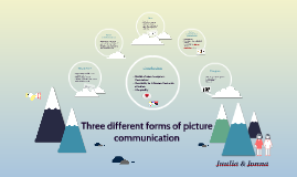 Three different forms of picture communication