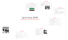 Syria Since WWII