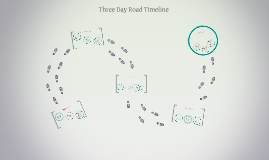 Copy of Three Day Road Timeline