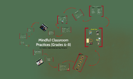 Mindful Classroom Practices (Grade 6-8)