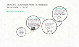 How did Canadians react to Feminism from 1929 to 1945?