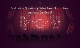 Evaluation Question 3: What have I learnt from audience feed