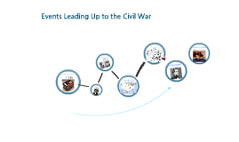 events that led to civil war Civil war (american), causes of  civil war war between the states   encyclopedia of war -- an overview of important events, people, and.