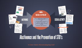 Copy of Abstinence and the Prevention of STD