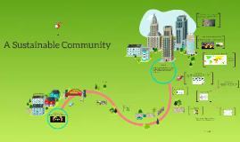 A Sustainable Community