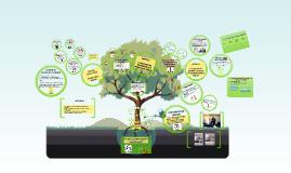Copy of La Importancia de las Incubadoras de Negocios para el Empren