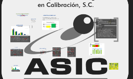 Copy of REVISION DE LA DIRECCION