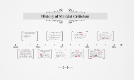History of Marxist Criticism