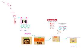 Diagrama de flujo sobre libro interactivo para aprender a cocinar comida mexicana.