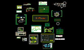 K-Phone