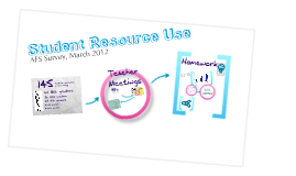 Copy of AFS Student Resource and Homework Evaluation