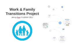 Work & Family Transitions Project