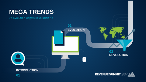 Megatrends - Evolution Begets Revolution