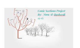 Copy of Conic Sections Project
