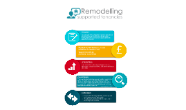 Remodelling Supported Tenancies