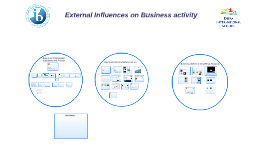 External Influences on Business activity