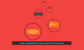 Laws regulating Travel and Tour Services