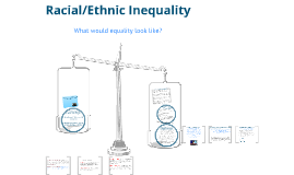 Racial/Ethnic Inequality