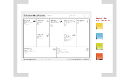 Copy of Business Model Canvas Italiano con Post-It