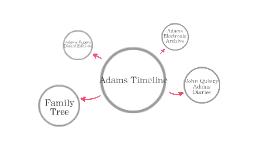 Adams Timeline