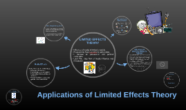 Applications of Limited Effect Theory
