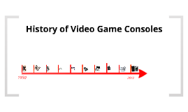 History of Video Game Consoles by Alex Hager on Prezi