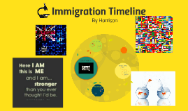 Copy of Immigration Timeline
