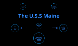 Copy of The USS Maine Time line in Chronological Order.