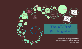Copy of The ABC's of Kindergarten