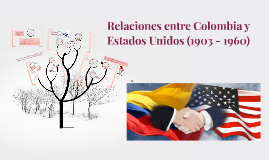 Copy of relaciones entre colombia y estados unidos (1903 - 1960)