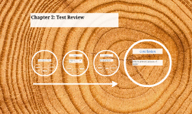 Chapter 2: Test Review