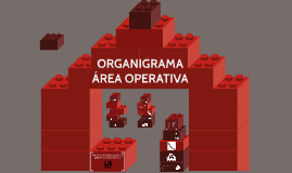 Copy of ORGANIGRAMA ÁREA OPERATIVA