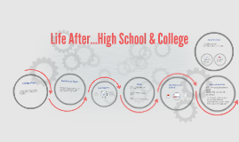 Life After... High School &College
