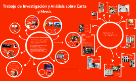 Trabajo de Investigación y Análisis sobre Carta y Menú.