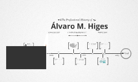 Timeline Prezumé by Álvaro Martínez