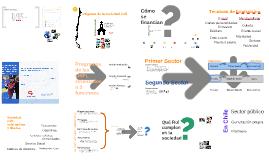 Formación de Gestores para el Desarrollo Comercial de Instit