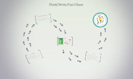 Think/Write/Pair/Share demo