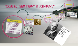 Copy of SOCIAL ACTIVISM THEORY BY JOHN DEWEY
