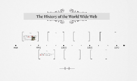 The History of the World Wide Web