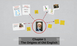 The Stories of English Chapter 1