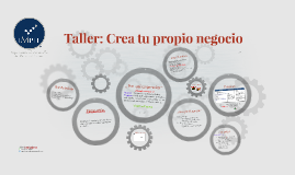 Copy of Negocio: Ocupación, quehacer o trabajo