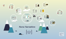 Norse Narratives