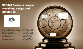 Copy of FIT-5160 Business process modelling, design and Simulation