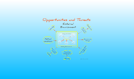SWOT External Environment - Opportunities and Threats