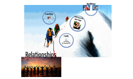 """Relationships"" - Lesson #2"