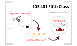 IDE 401 Fifth Class